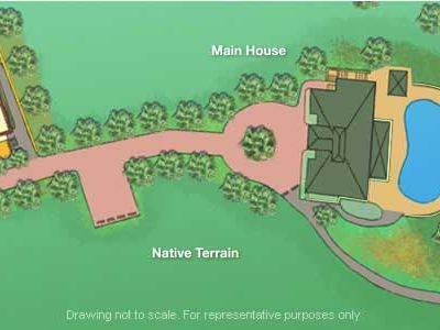 Emerald Shores Estate Property Diagram
